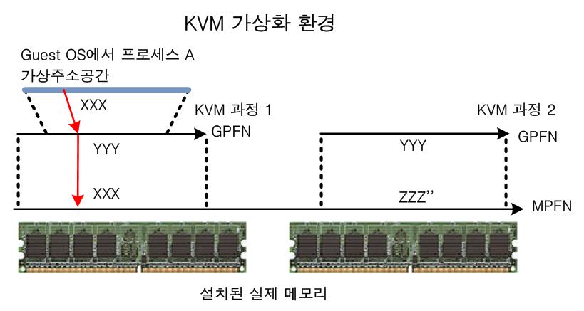 KVM가상화환경_2.png